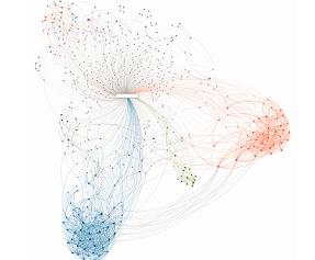 Authorship netwerk