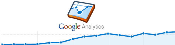 Google analytics bezoekers