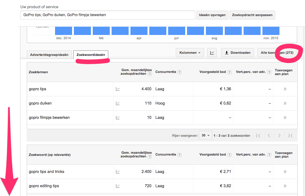 Google_zoekwoorden_onderzoek