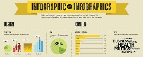 Linkbuilding met infographics