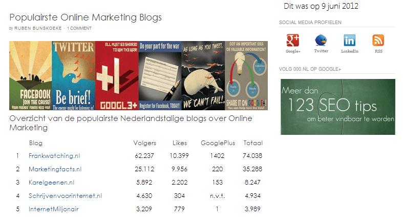 Online Marketing weblogs