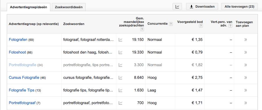 Zoekwoordplanner_Google_tips