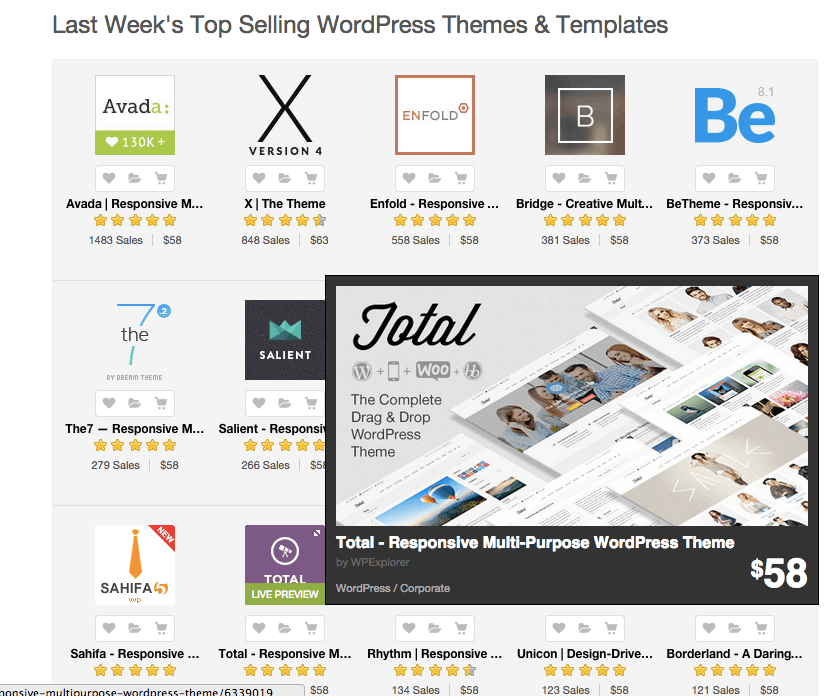 De best verkopende WordPress themes